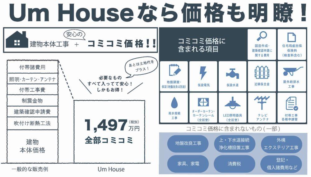 コミコミ住宅詳細画像