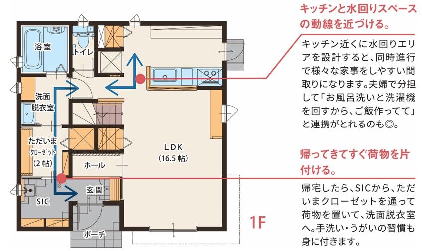 規格住宅間取り1F画像