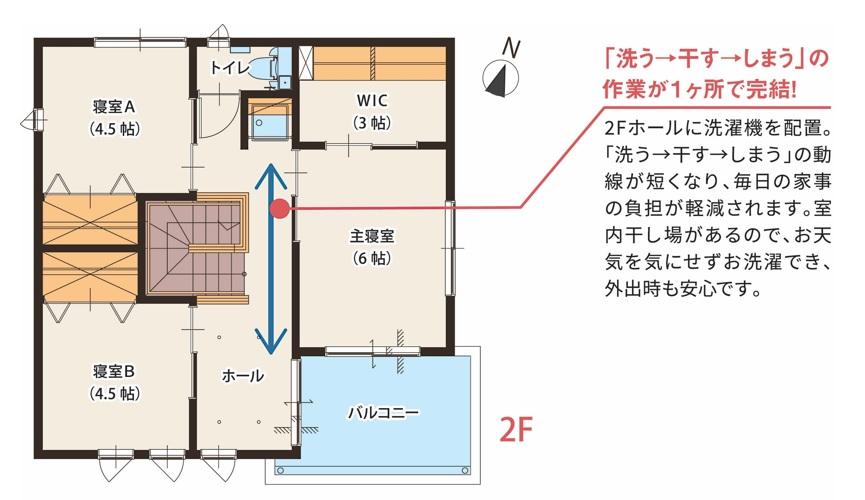 規格住宅間取り2F